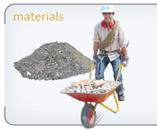 Materials and Downloads